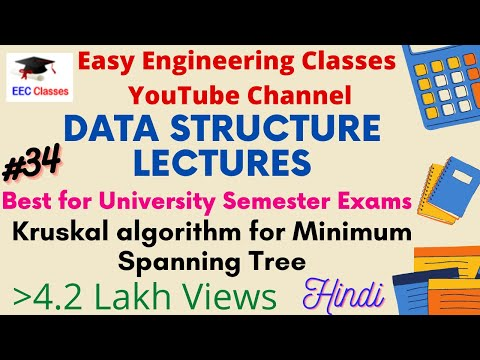 Mod 07 lec 01 partially ordered relation bajool kruskal algorithm for minimum spanning tree in hindi english with example ccuart Images