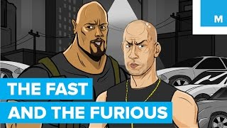 Nonton 'Fast & Furious' in Under 3 Minutes | Mashable TL;DW Film Subtitle Indonesia Streaming Movie Download