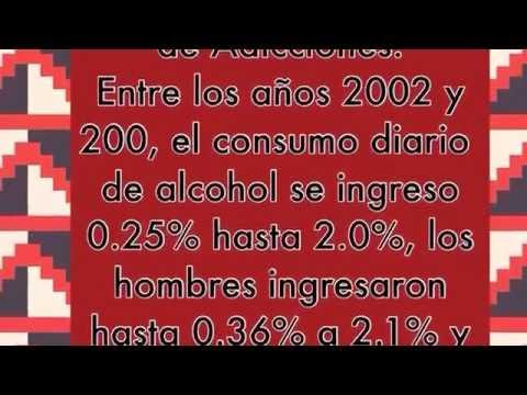 Alcohol Addiction/ Adicción al Alcohol.