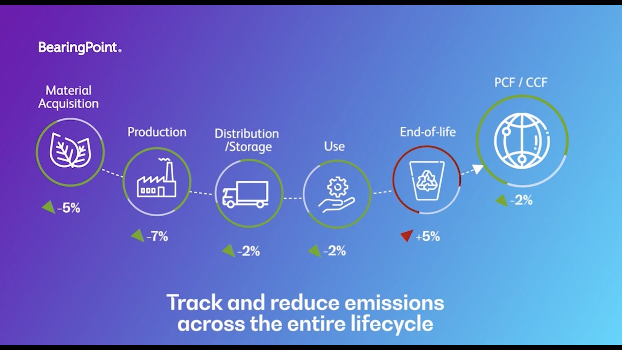 BearingPoint Emissions Calculator: Helping you really account for carbon