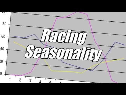 Seasonality In Racing & How It Affects Your Trading