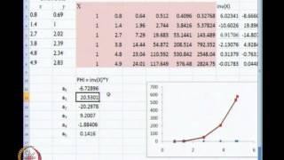 Mod-05 Lec-18 Regression and Interpolation Part 4