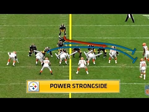 Film Room: James Conner versus Le'Veon Bell (NFL Breakdowns Ep 123)