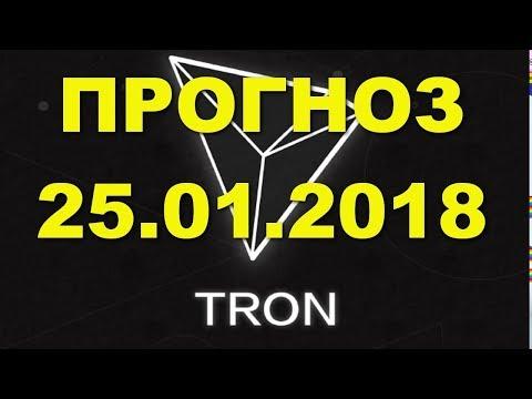 TRX/USD — TRON прогноз цены / график цены на 25.01.2018 / 25 января 2018 года