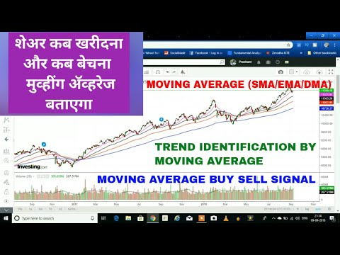 Moving Average | DMA | EMA | SMA | Moving Average Buy Sell Signals | How to Use EMA Buy Sell Signals