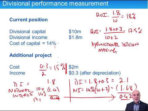 Divisional Performance Measurement - ROI and RI Compared, Annuity Depreciation -  ACCA  (APM)