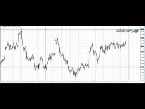 التحليل اليومي GBPUSD | USDCHF | AUDUSD