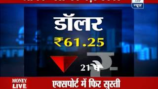 Rupee falls 21 paise to 61.25 vs dollar, first drop in 6 days