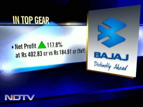Bajaj Auto posts highest-ever net profit
