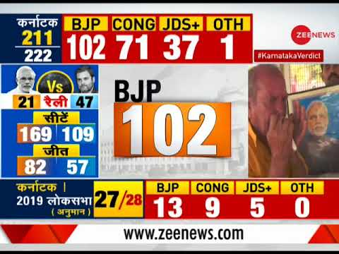 BJP takes big lead Watch BJPs Sambit Patra speaking to Zee News editor Sudhir Chaudhary
