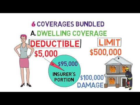 Homeowners Insurance 101 (Home Shopping 4/6)