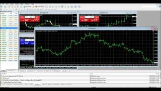 MetaTrader 101 - A Guide to MetaTrader 4