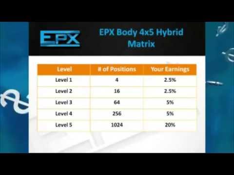 Visalus and {Epx body} compensation plan comparison