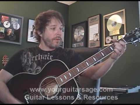 Guitar Lessons – Love Song by The Cure – cover chords lesson Beginners Acoustic songs