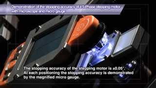RKII Serisi Mikroskop Uygulaması