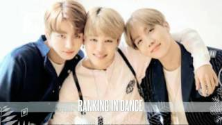 Download Lagu TOP3 BTS Ranking In Different Categories✨ Mp3