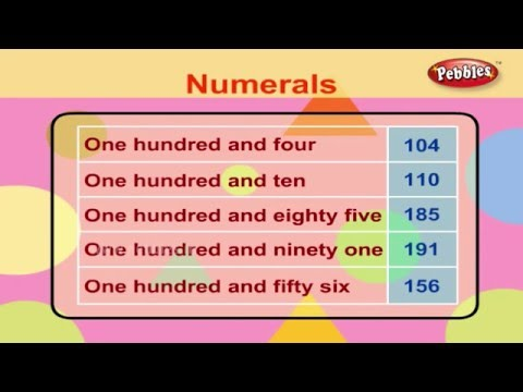Maths For Class 1 : Writing Numerals For Number Names | Learn Maths For Children