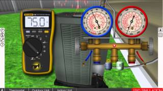 Video Residential AC Leak Troubleshooting Video MP3, 3GP, MP4, WEBM, AVI, FLV Juli 2018