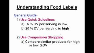 Focus On Food Labels