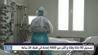 تسجيل 90 حالة وفاة وأكثر من 4600 إصابة في ظرف 24 ساعة