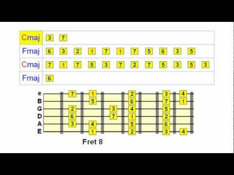 Soloing Over Chord Changes On Guitar - Part 1