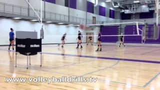 http://www.volleyballdrills.tv/?p=3187Ever get tired of the same old hitting lines at volleyball practice? Or getting nailed with a volleyball as your doing your approach? Yeeeouch!Or how about hitting your ball only to have it collide with another hitters ball at the net? Well, it's actually pretty cool when that happens, but to volleyball coaches, it's a little counterproductive.Here we have two outside hitters with a setter on one side (one outside is back there off camera serving)... and on the other side of the net is a rightside and middle with a setter and the other middle serving.Take a look. (p.s. don't forget to switch your hitters every once in a while.)This volleyball drill works several skills such as...- Pass to attack on the outsides' side- Libero/defensive specialist pass reps on the middle/rightside side.- Serve selection- Set- Hit