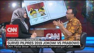 Video Survei SMRC: Prabowo Kalahkan Jokowi di Jawa Barat MP3, 3GP, MP4, WEBM, AVI, FLV Oktober 2018