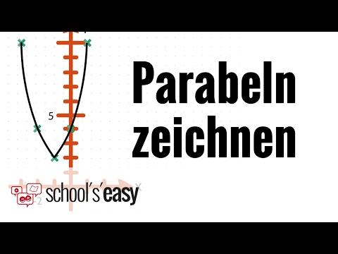Parabeln zeichnen - So wird's gemacht!