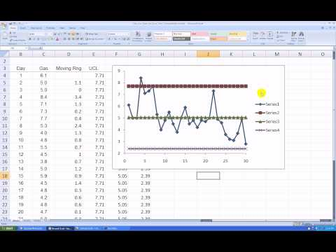 Learn how to make an Individuals SPC Chart in Excel