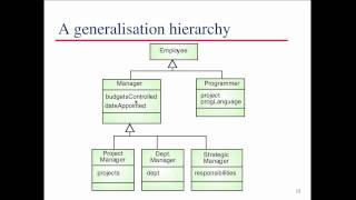 Software Engineering 2 - Live Lecture 9 On 3-28-2011
