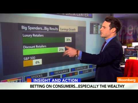 consumers - May 15 (Bloomberg) -- On today's