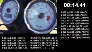 7. Triumph Thruxton 900 / 0-180 km/h & 1000 m