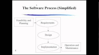 Software Engineering Live Class - Lecture 1