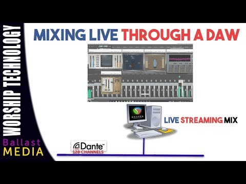 How To Mix Your Live Streaming Audio In A Daw