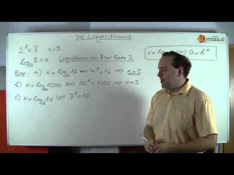 Der Logarithmus