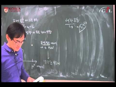 (2014-1) 한국의 중이온가속기: 8강 뮤온으로 할 수 있는 과학1