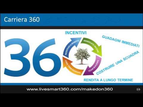 Livesmart 360  Presentazione Italiano