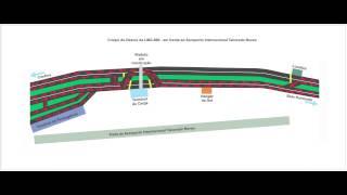 VÍDEO: Obra da LMG-800 altera circulação de veículos em frente ao Aeroporto Internacional Tancredo Neves