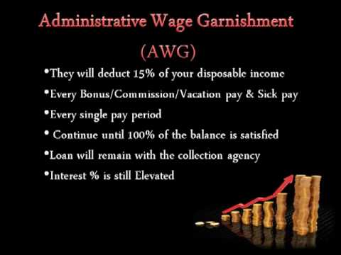 Stop Student Loan Wage Garnishment