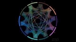 数学の円周率πを視覚化すると超美しいと話題に