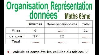 Maths 6ème - Organisation et représentation de données Exercice 6