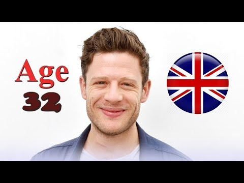 McMafia: real Age and Nationality of the cast