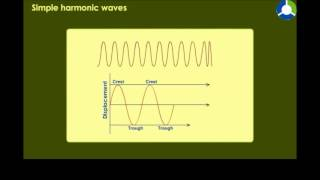 Useful for CBSE, ICSE, NCERT & International StudentsGrade : 9Subject : PhysicsLesson : Wave Motion and SoundTopic: Wave Motion VideoA motion which repeats itself after a definite interval of time is called periodic motion. The time interval after which the motion repeats is called the time period.Visit www.oztern.com to find personalized test preparation solutions for Pre Medical – AIPMT, AIIMS, JIPMER, State, Pre Engineering – IIT JEE, JEE MAIN, BITSAT, State and Foundations – Class 6 to 10.