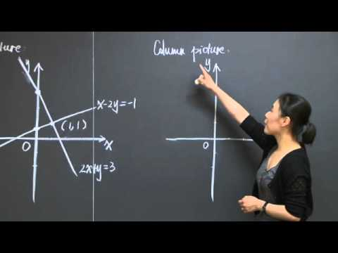 Geometry of Linear Algebra | MIT 18.06SC Linear Algebra, Herbst 2011