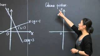 Geometry Of Linear Algebra | MIT 18.06SC Linear Algebra, Fall 2011