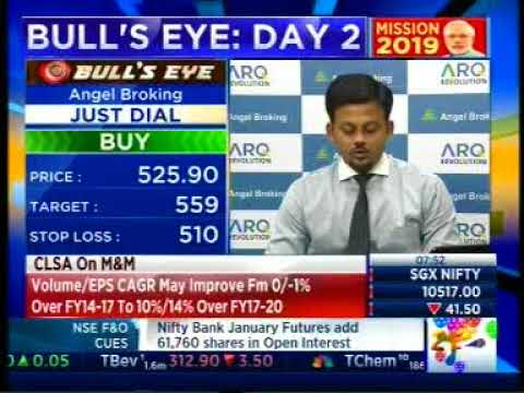 Sell Sail with a target of INR 87- Mr. Sameet Chavan, CNBC TV 18, 2nd January