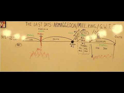 LAST DAYS Part 6 Amageddon Millennium & Great White Throne Judgment 6/6
