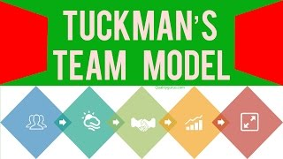 Bruce Tuckman's five stages of team development ( Forming, Storming, Norming, Performing & Adjourning) explained in Six Sigma Black Belt course. See full ...