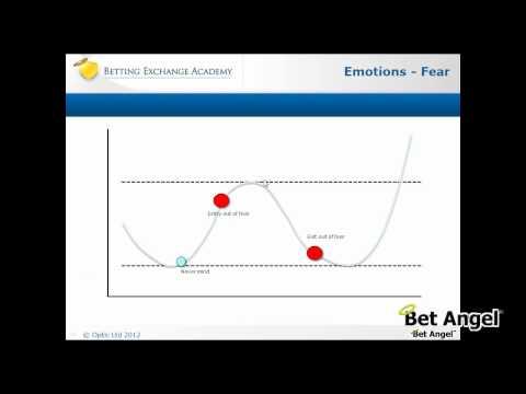 Psychology of trading – Betfair trading