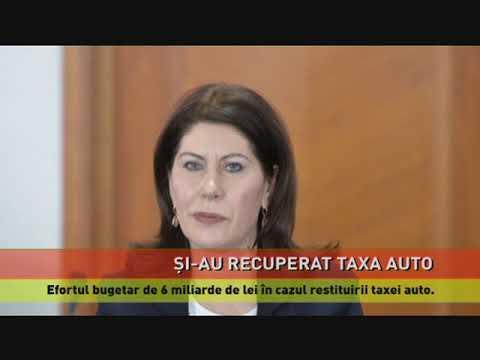ANAF anunță că două milioane de români și-au recuperat banii din taxa auto